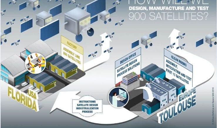 oneweb-satellites-completes-its-industrial-organisation-aeromorning.com