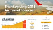 thanksgiving-2018
