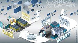 oneweb-satellites-finalise-son-organisation-industrielle-aeromorning.com