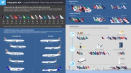classe-affaires-air-france-concurrence